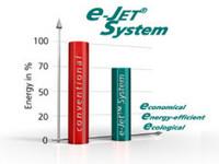 新型低能耗气流磨 e-JET™