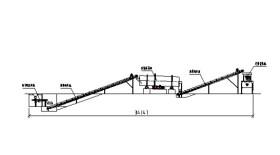 动态计量BB肥生产线