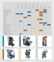 耐驰-Beads - 适用于所有应用领域的研磨工具